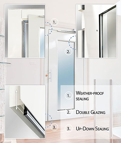 Weather Proof Doors For Lifts And Lift Platforms